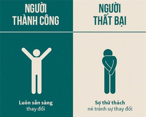 7-thieu-sot-ca-nhan-sau-day-se-anh-huong-cong-viec-cua-ban-hinh-anh-2